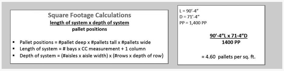 Drive-in pallet rack formula