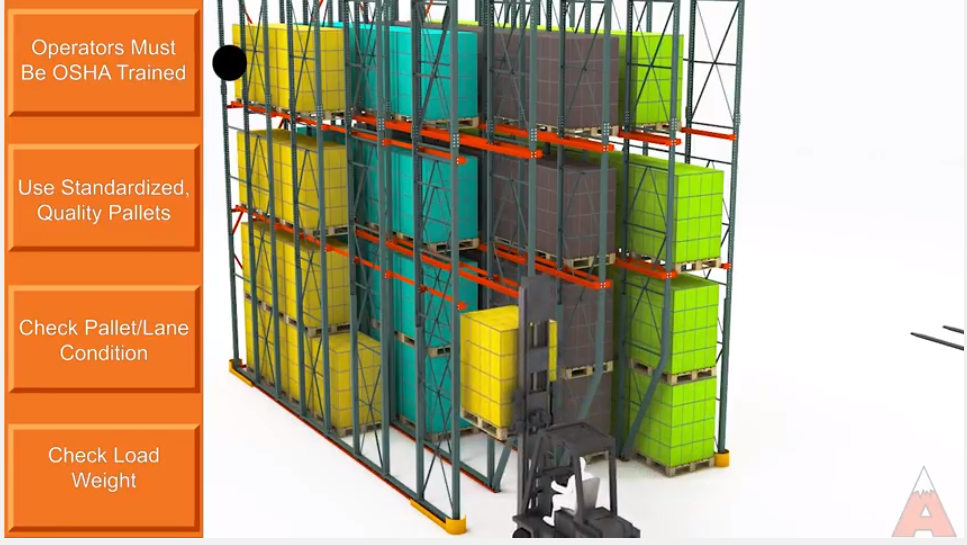 Apex Warehouse Systems Drive-In Pallet Rack Training Video